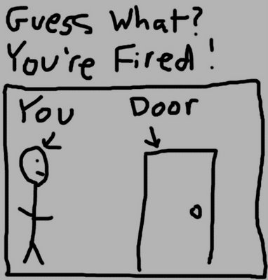you are fired, offshore writings - motivational article